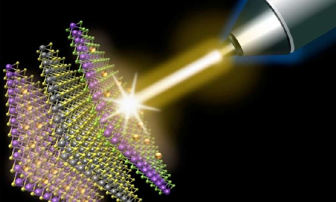Quantum movement of electrons in atomic layers shows potential of materials for ele